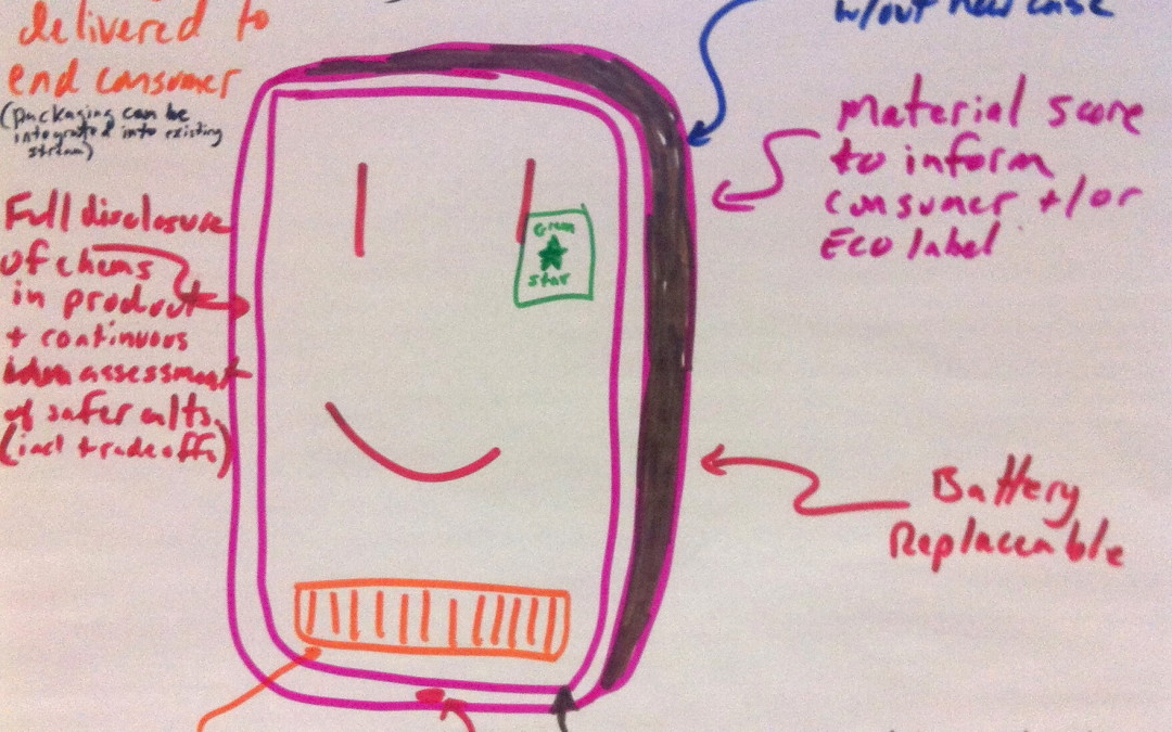 Sustainable Mobile Phone Charrette