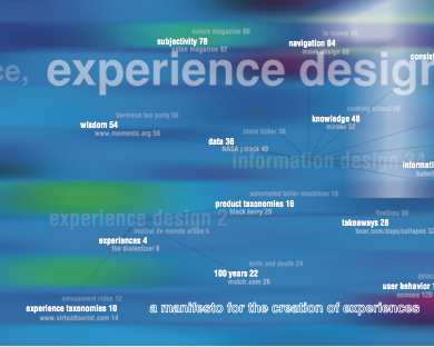 Experience Design 1 Book (writing, design, and production)
