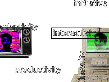 Interactive Conversation presentation