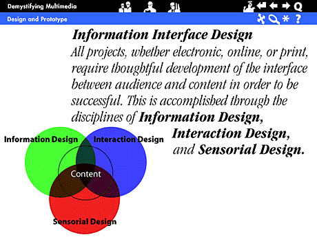 Demystifying Multimedia prototype ebook (design and production)